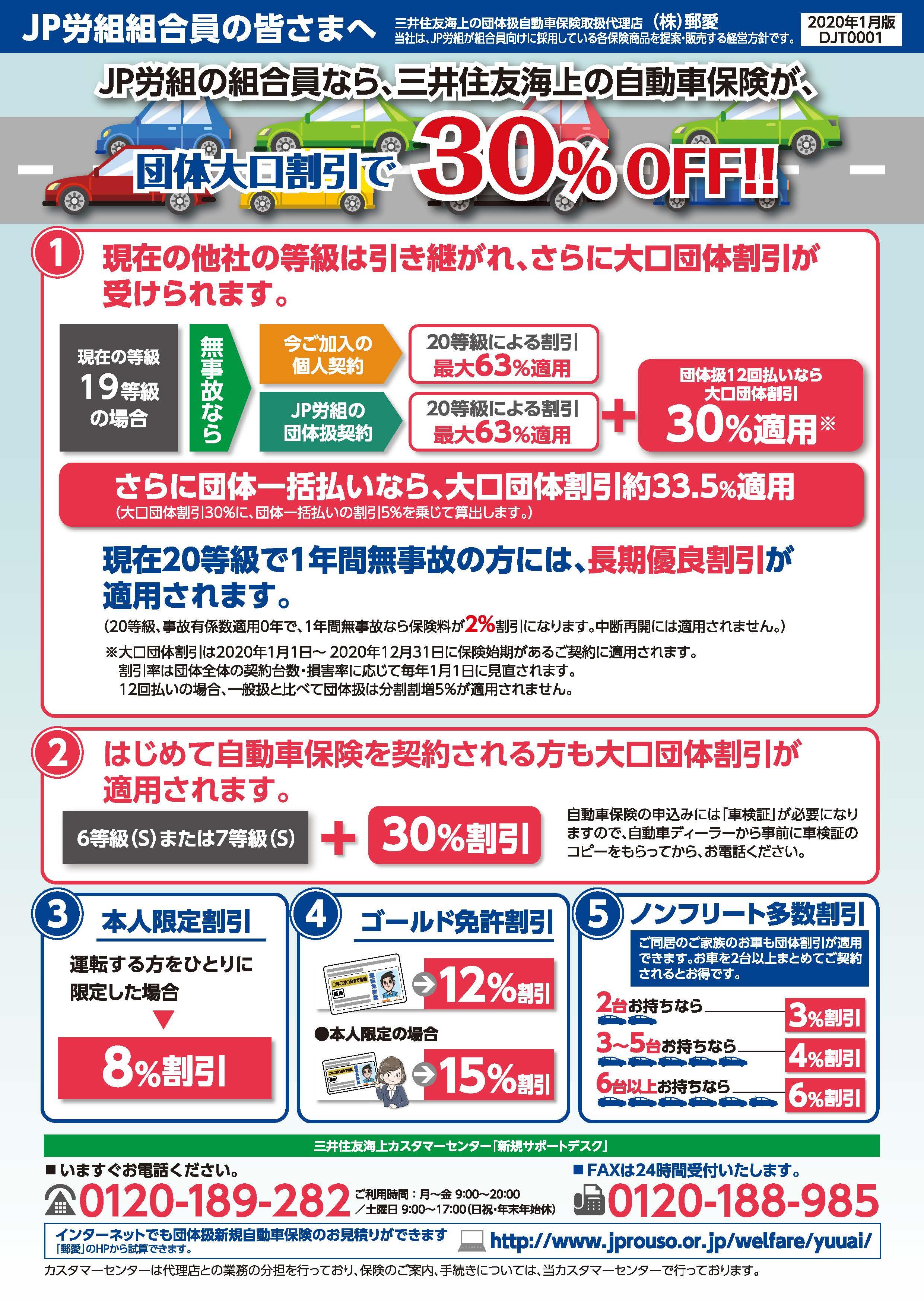 JP労組団体扱契約で三井住友海上の自動車保険が大口団体割引30%割引に!